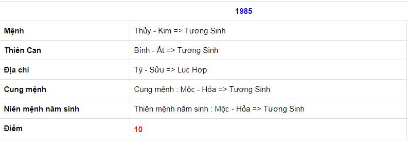 1996 voi 1985