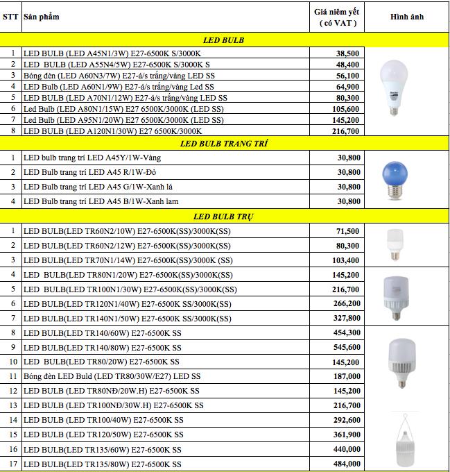 den-led-bulb