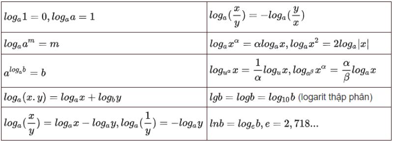 cong-thuc-dao-ham-logarit-2